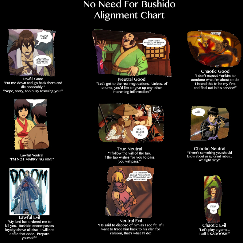 No Need for Bushido Chart